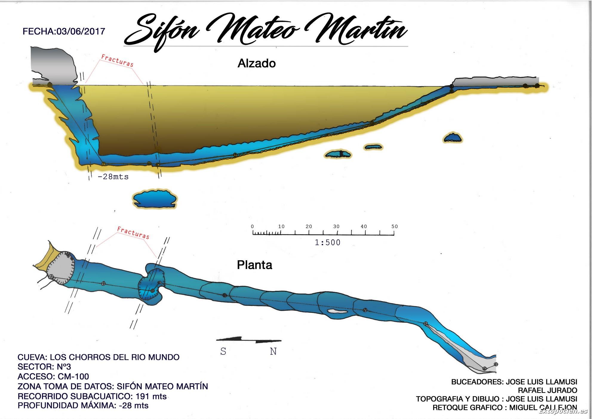 CUEVA DE LOS CHORROS mateo martin