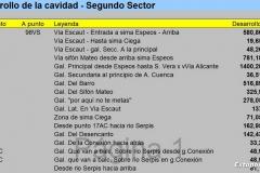 Desarrollo 2º Sector-1
