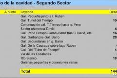 Desarrollo 2º Sector-2